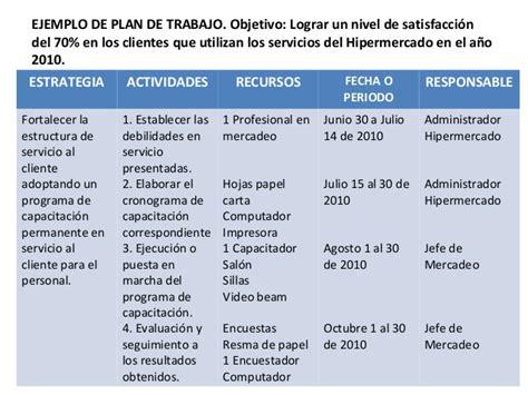 plan de accion para una estacion de servicio en argentina el plan de trabajo o plan de acci 243 n