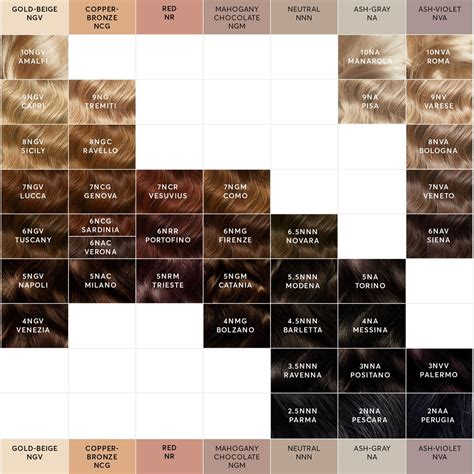 light ash brown hair color chart a hair color chart to get glamorous results at home