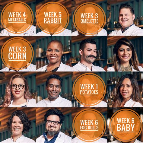 The Kitchen Season 15 Episode 6 by Really Into This Top Chef Season 15 Episode 6 Really