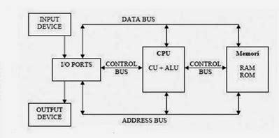 sebutkan minimal 5 format buku digital uh 1 komputer terapan jaringan