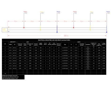landscape lighting voltage drop formula lighting series voltage drop electrical design documentation