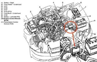2002 chevy impala bcm wiring diagram 2002 free engine image for user manual