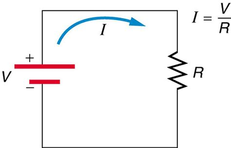 a resistor with resistance r is connected to a battery ohm s resistance and simple circuits 183 physics