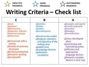 Essay Writing Criteria by Progression Krystaljem