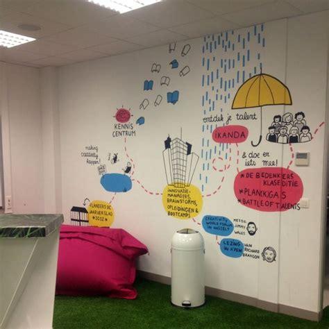 design thinking dc flanders dc leuven bar d office inspiration workshop