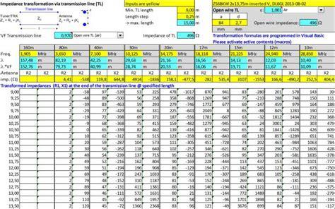awg tabelle abenteuer antennenbau