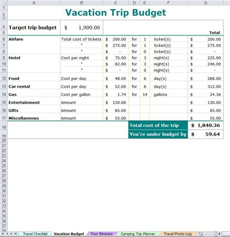 travel plan template excel vacation trip planner vacation planner template