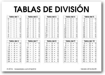 Calendrier Scolaire William Latter Tabla De Multiplicacion 4 New Calendar Template Site