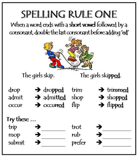 Spelling Is I Really by Spelling Rule 1 Spelling Phonics