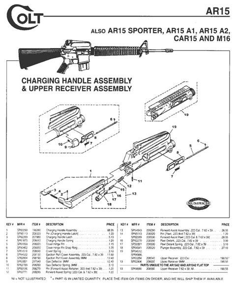 ar 15 breakdown diagram colt ar 15 diagram wiring diagrams wiring diagram