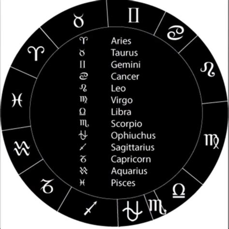 the 25 best ideas about ophiuchus dates on pinterest