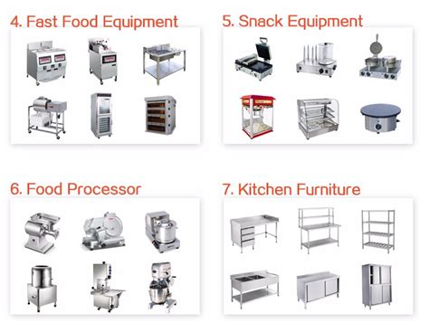 Kitchen Furnitures List by Kitchen Furniture List