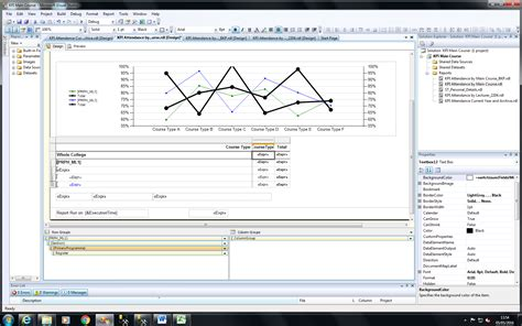 layout view shows a report on the screen sql ssrs report shows no data for some parameter values