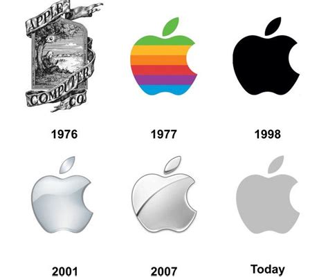 Lambang Apple Iphone Logo Apel apple logo history design logo evolution