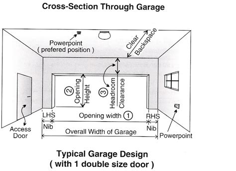 standard garage door measurements