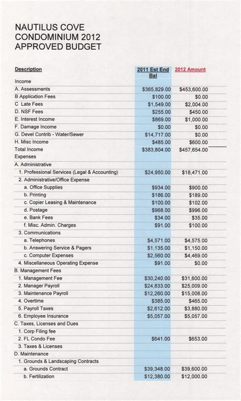 budget balance sheet template budget balance sheet template 28 images 4 daycare