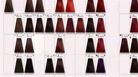 keune color chart keune hair color chart in pakistan