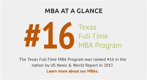 What Is Invovlved In A Mba Program by Mba Mccombs School Of Business