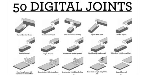 downloadable digital joints  woodworking archdaily