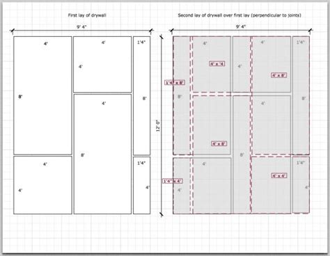 What Size Drywall For Ceiling by Question On Second Layer Of Drywall Layout For Ceiling