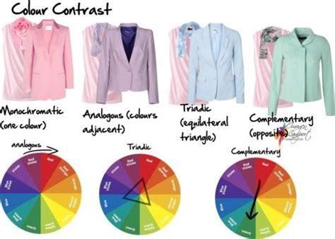 important factors  working  contrast