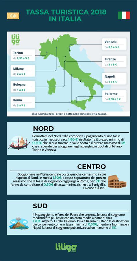tassa di soggiorno tassa di soggiorno roma al primo posto il sud resta