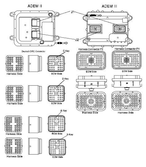 cat 3126 ecm pin wiring diagram further 3406e cat free