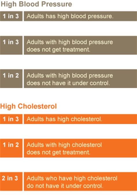 blood pressure swings causes what not to eat for high blood pressure gluten free meal