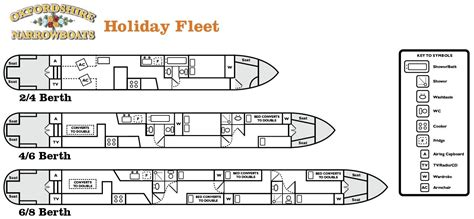 boat drawing pdf list of synonyms and antonyms of the word narrow boat plans
