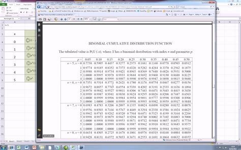 how to create a cumulative binomial distribution table