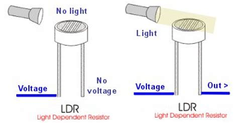 how light dependent resistor works p s opc271 opto potentiometer review