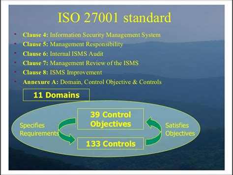 iso 27001 information security standard iso 27001