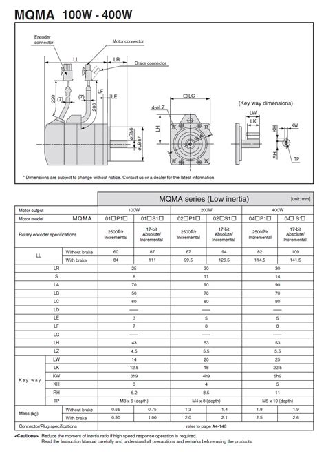 Panasonic Servo A6 400w 1 Set panasonic ac servo motors mqma a4 series