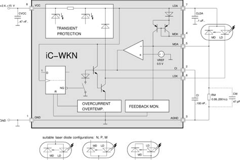 laser diode driver ic ic haus homepage product ic wkn