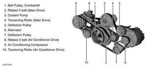 diagram for 2003 bmw 325xi serpentine belt fixya