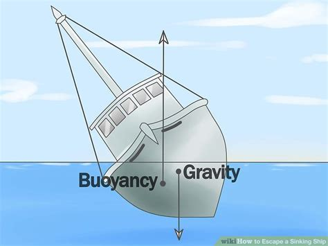 how to draw a boat sinking how to escape a sinking ship 14 steps with pictures