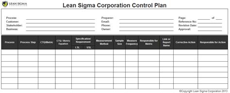 Free Six Sigma Tools And Templates Instant Downloads Six Sigma Templates Free