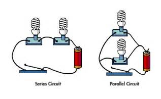circuits circuit symbols horizon power horizon discovery zone