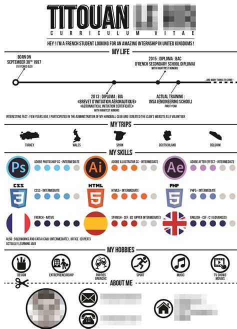 Job Resume Format In English by Avis Sur Mon Cv Et Mon Mail De Motivation En Anglais