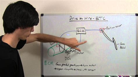 drive  wire electronic throttle control explained