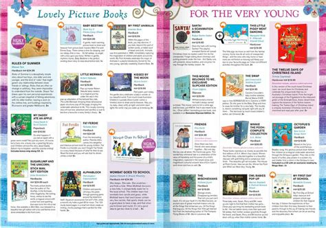 Free Home Designer my book is featured in the australia independent