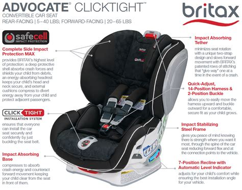 Britax Advocate Recline by Britax Advocate Clicktight Top Of Range Clicktight Seat