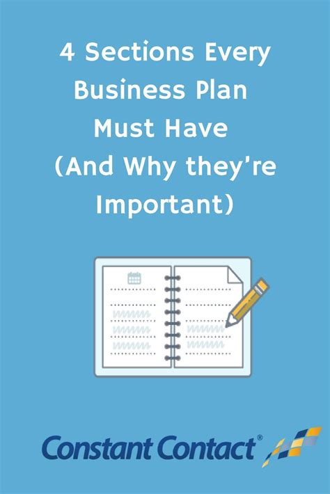 Business Plan Sections by 4 Sections Every Business Plan Must And Why They Re