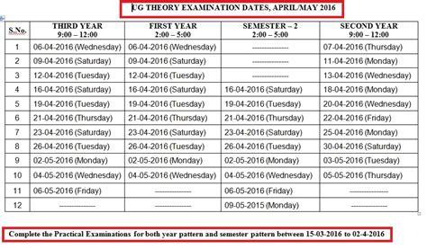 YVU   Degree CBCS Sem Exam April 2018 Results   IndiaResults
