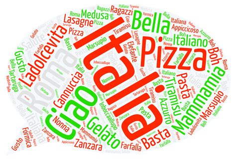 10 words that sound better in italian page traveller