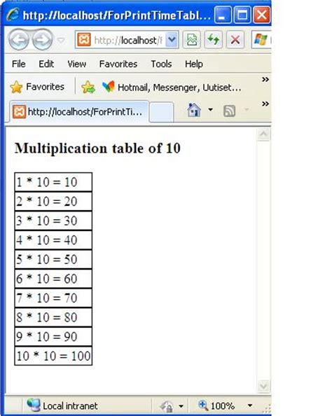 Print Multiplication Table In Php | php exercises