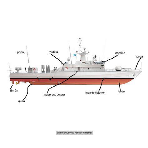 dibujo de un barco y sus partes partes del barco vocabulario marino mar pesca