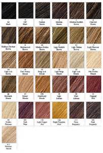 hair color number chart lace wigs