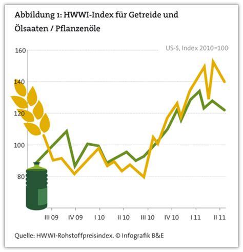 bioethanol vor und nachteile pro und kontra biokraftstoffe