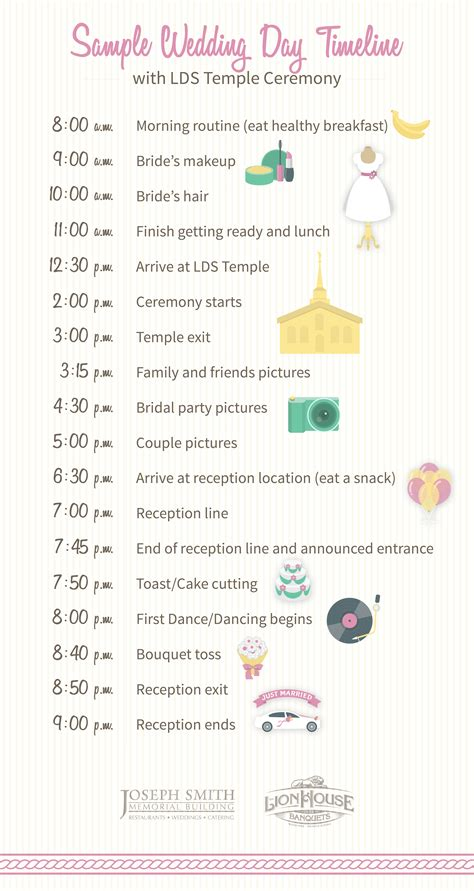 Wedding Reception Timeline by How To Build Your Wedding Day Timeline